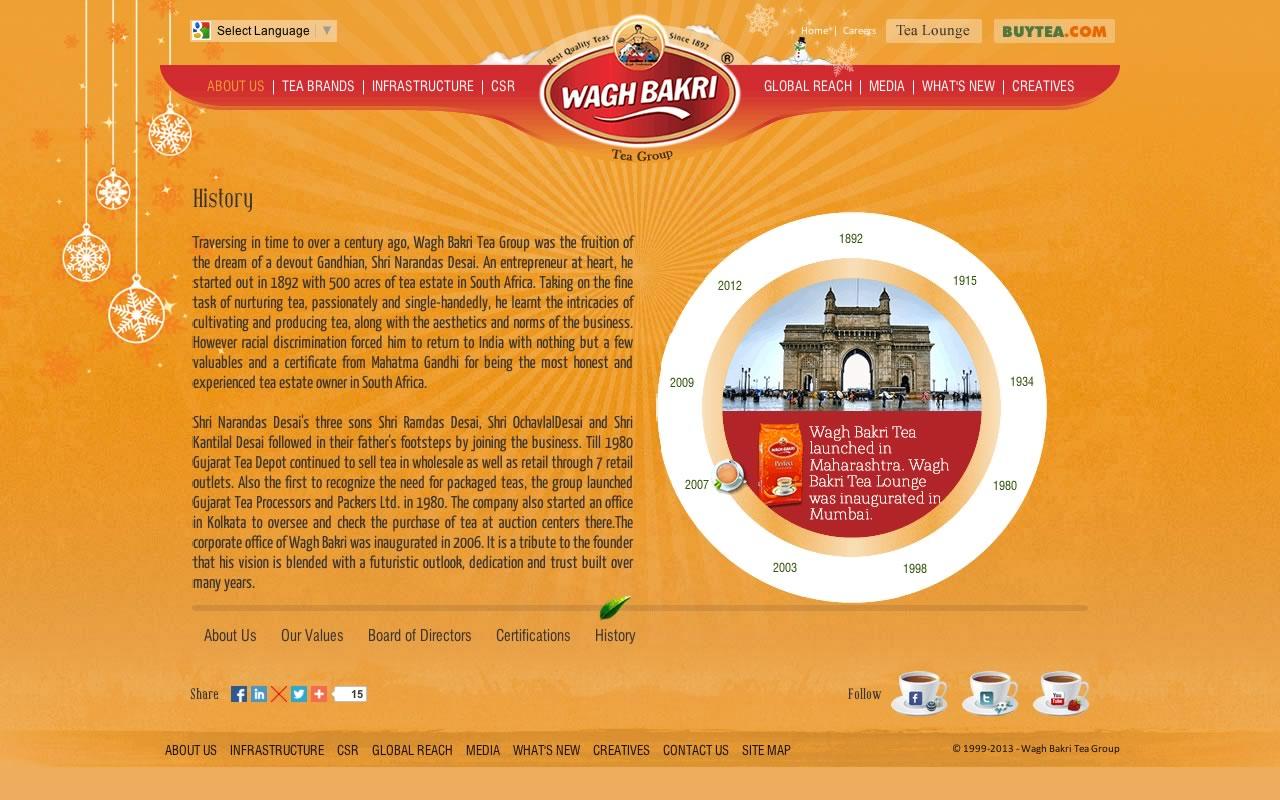 Wagh Bakri Tea - Netlink India